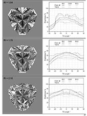 A collection of my best Gemstone Faceting Designs Volume 2 Renderings gem facet diagrams
