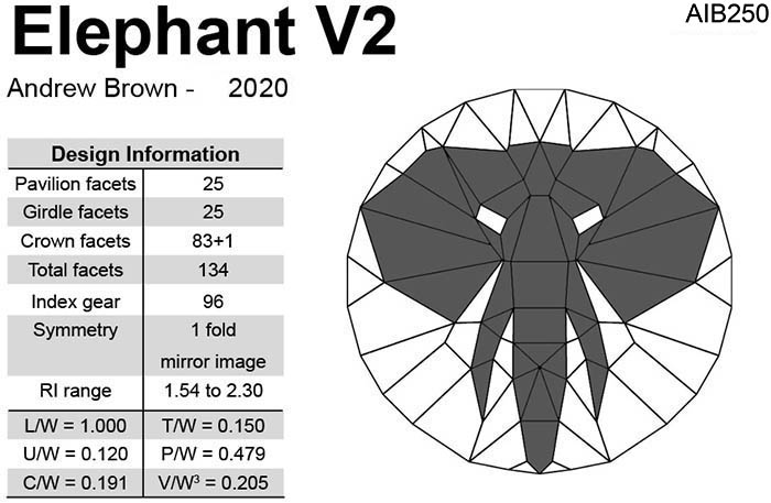 Free Gemstone Faceting Design by Andrew Ian Brown Tristar Elephant 2 facet Diagram